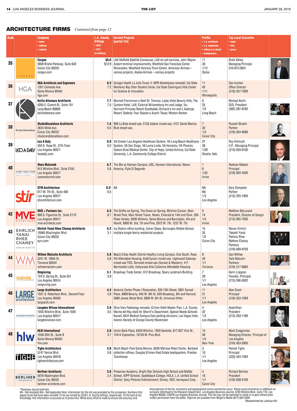 Press | 2019 – Los Angeles Business Journal